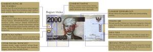 Uang pecahan 2000 rupiah baru